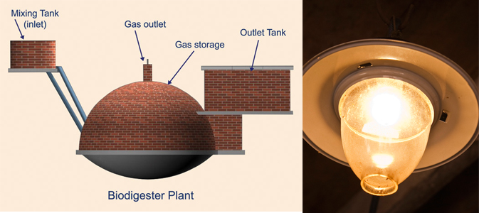 give-a-biogas-digester